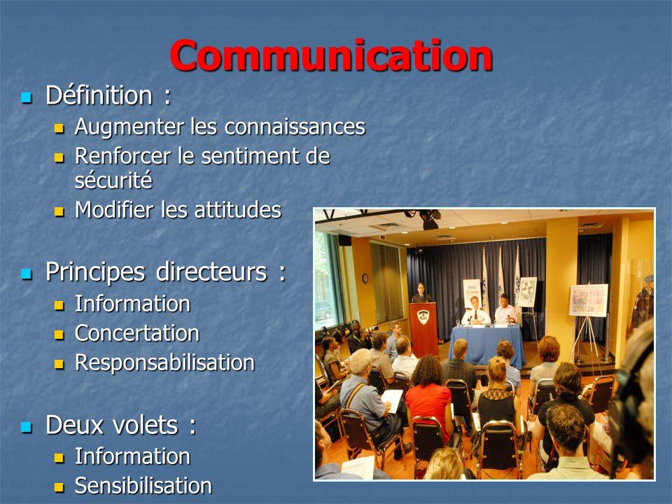 Communication Définition : Principes directeurs : Deux volets :