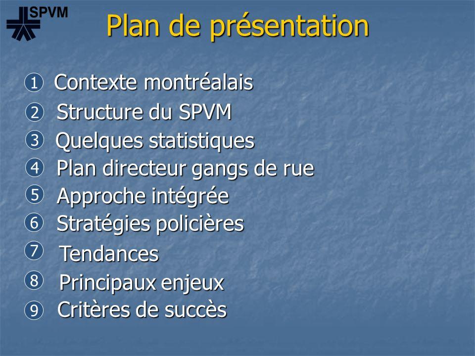 Plan de présentation Contexte montréalais Structure du SPVM