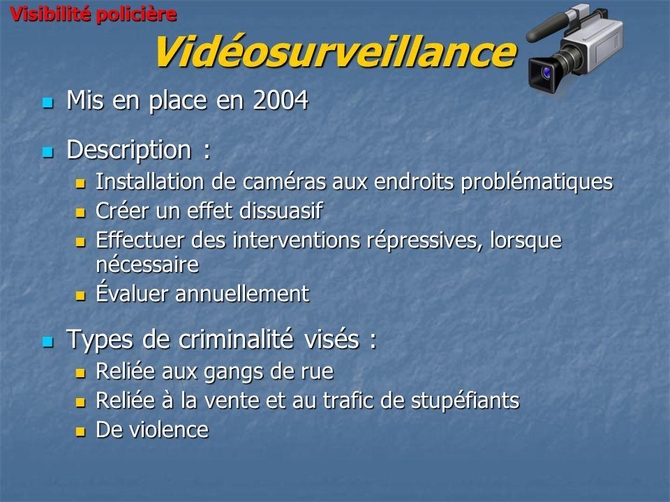 Vidéosurveillance Mis en place en 2004 Description :