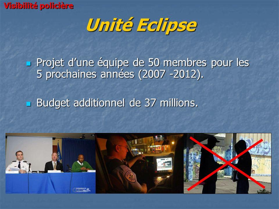 Visibilité policière Unité Eclipse. Projet d'une équipe de 50 membres pour les 5 prochaines années (2007 -2012).