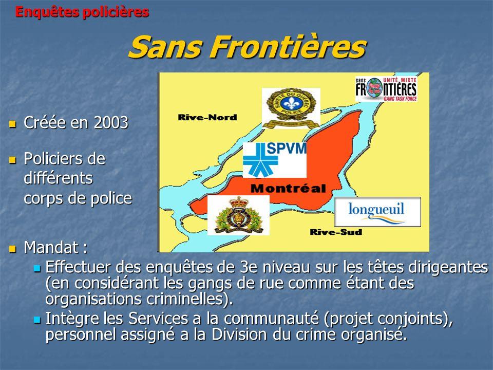 Sans Frontières Créée en 2003 Policiers de différents corps de police