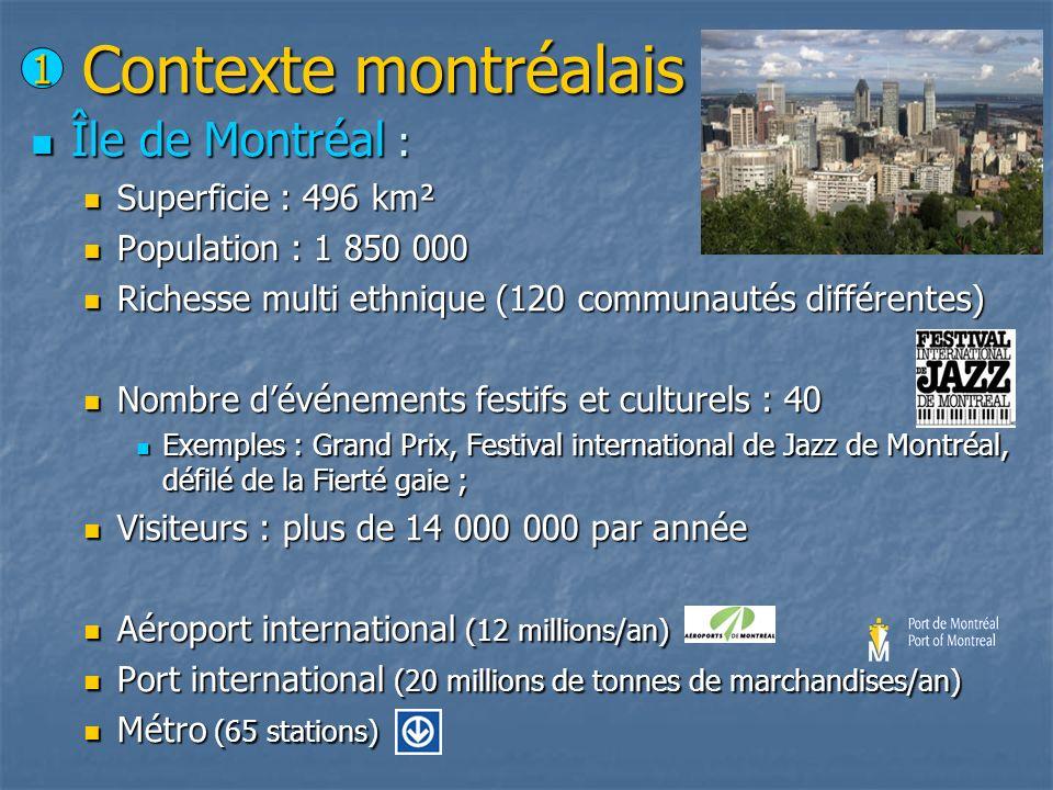 Contexte montréalais Île de Montréal : 1 Superficie : 496 km²
