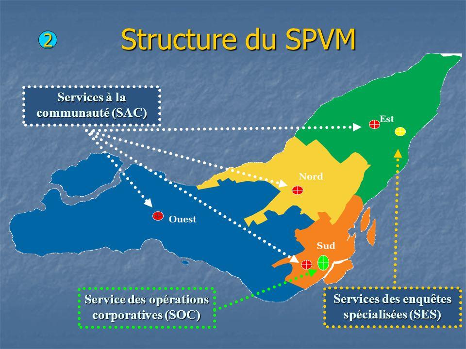 Structure du SPVM 2 Services à la communauté (SAC)