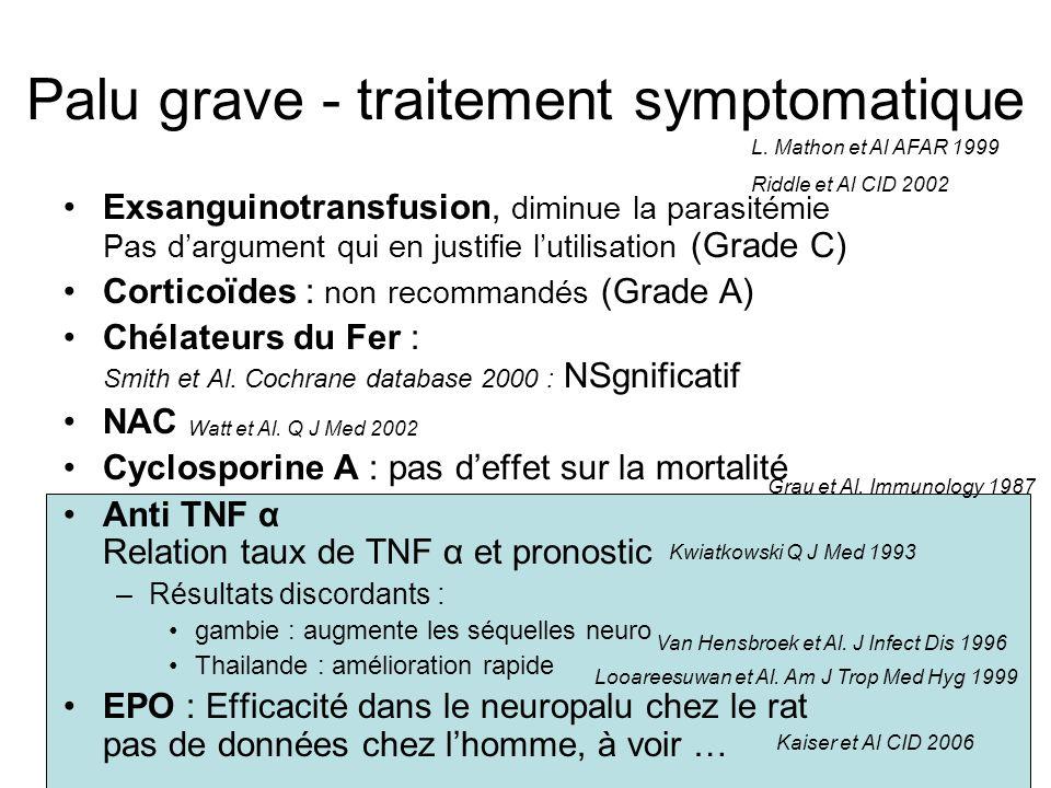 Palu grave - traitement symptomatique