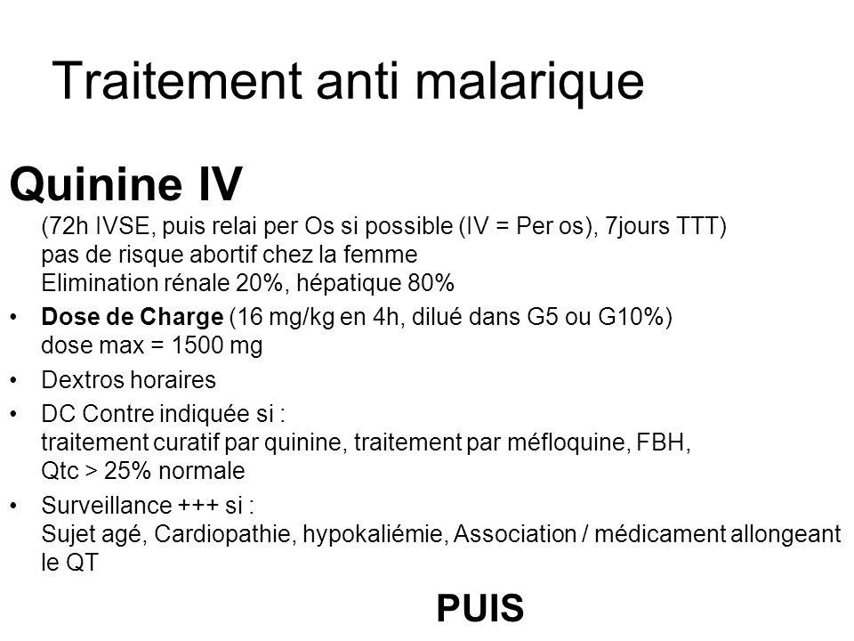 Traitement anti malarique