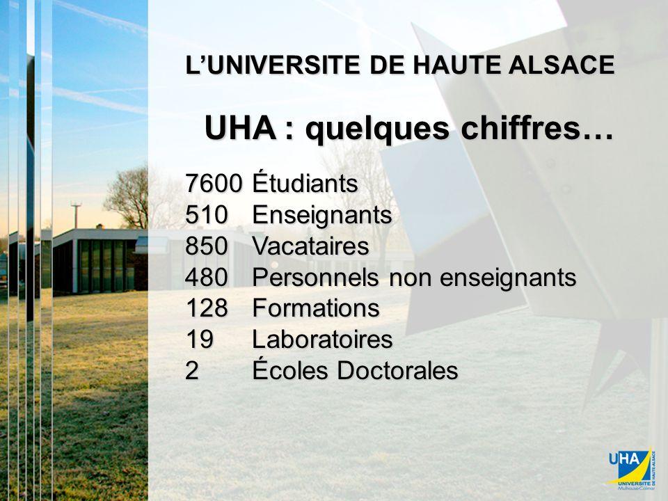 UHA : quelques chiffres
