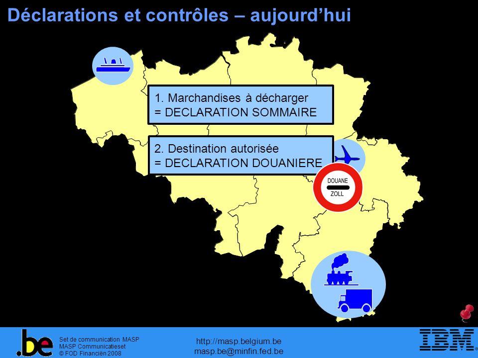 Déclarations et contrôles – aujourd'hui