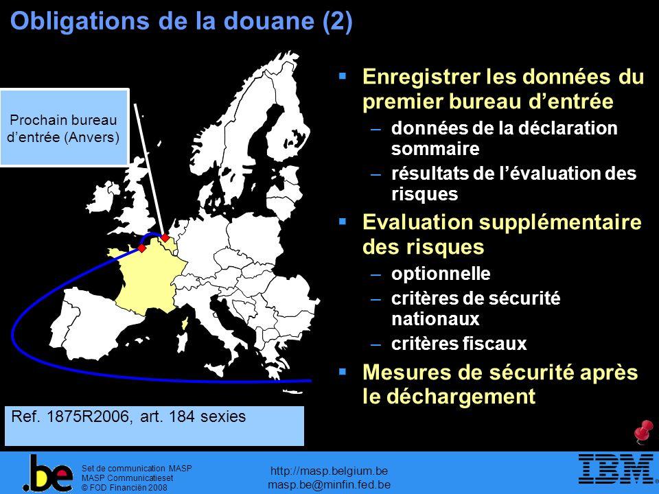 Obligations de la douane (2)