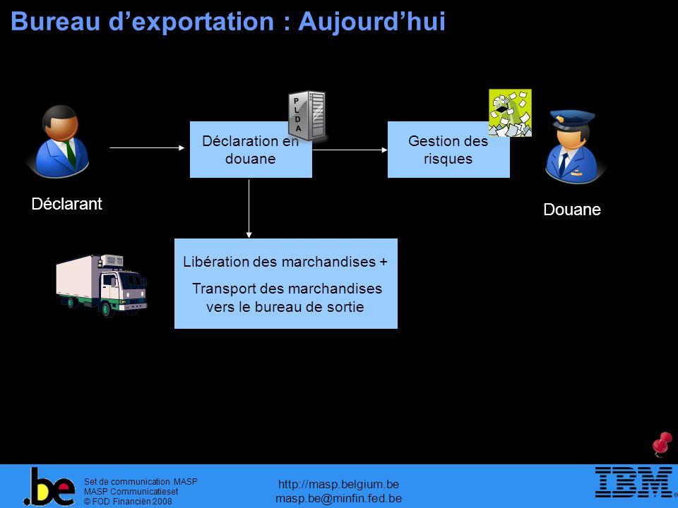 Bureau d'exportation : Aujourd'hui