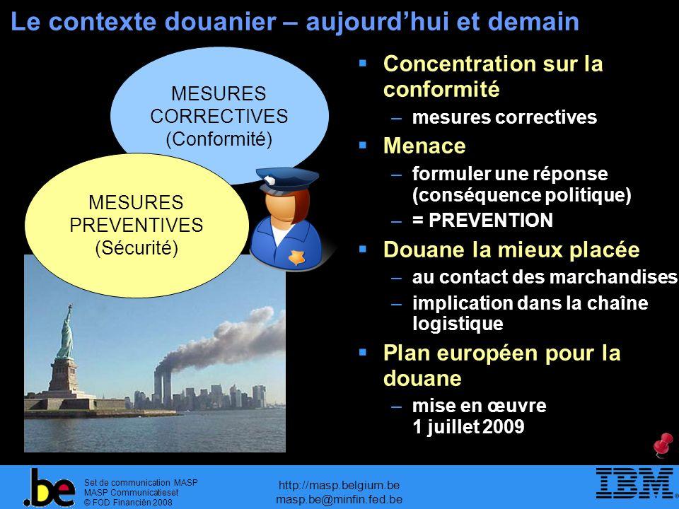 Le contexte douanier – aujourd'hui et demain