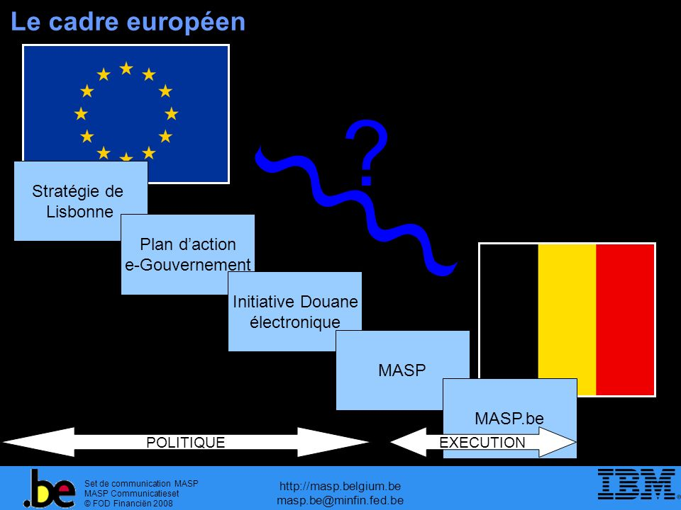Le cadre européen Stratégie de Lisbonne Plan d'action e-Gouvernement