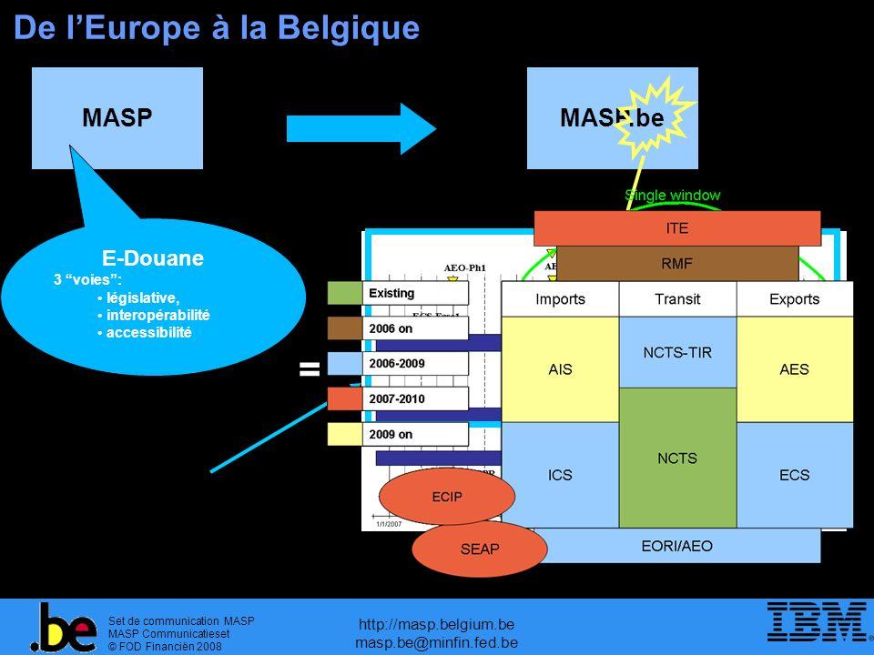 De l'Europe à la Belgique