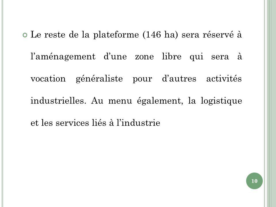 Le reste de la plateforme (146 ha) sera réservé à l'aménagement d'une zone libre qui sera à vocation généraliste pour d'autres activités industrielles.