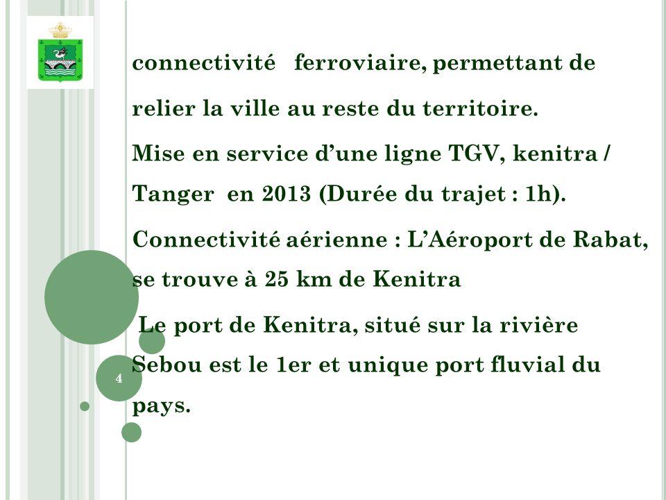 connectivité ferroviaire, permettant de