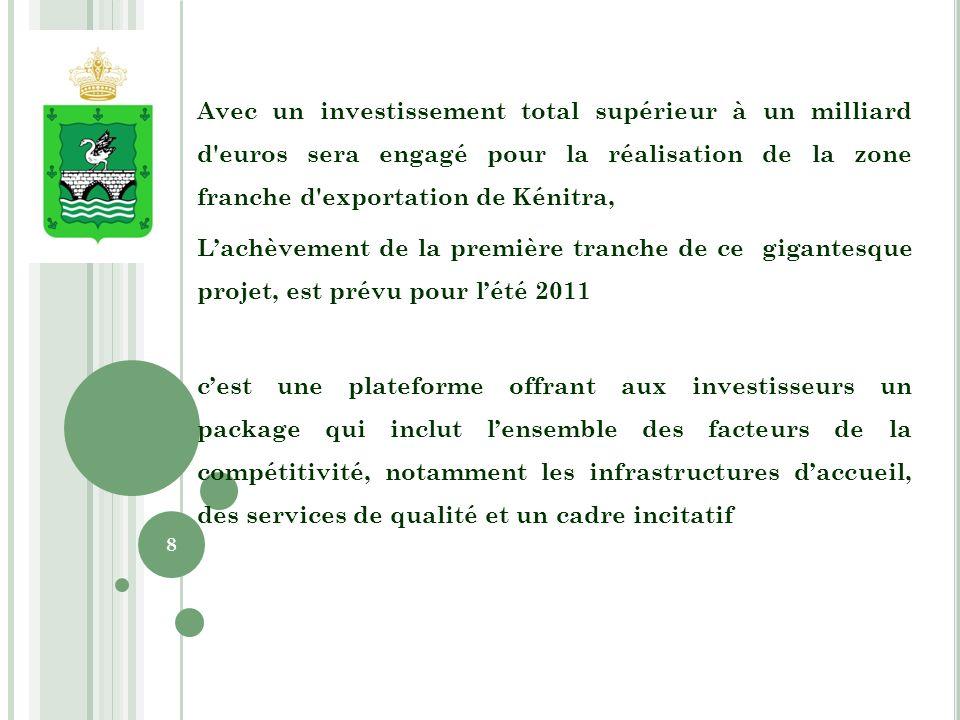 Avec un investissement total supérieur à un milliard d euros sera engagé pour la réalisation de la zone franche d exportation de Kénitra,
