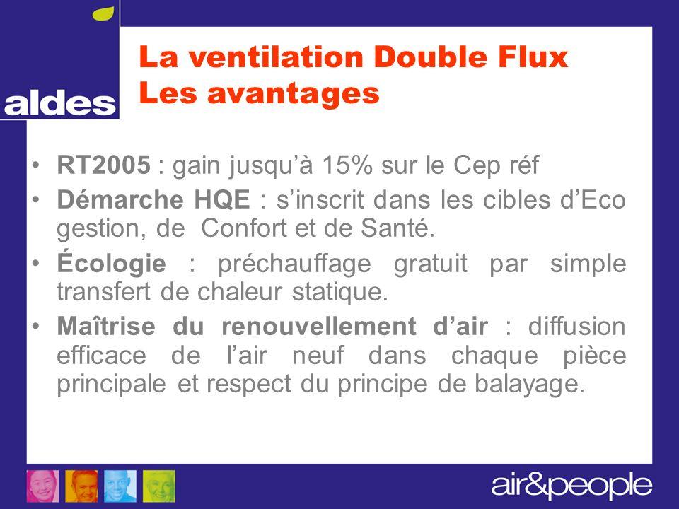 La ventilation Double Flux Les avantages