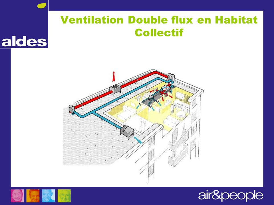 Ventilation Double flux en Habitat Collectif