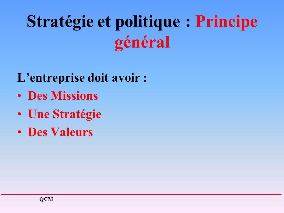 Stratégie et politique : Principe général