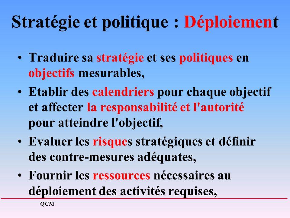 Stratégie et politique : Déploiement