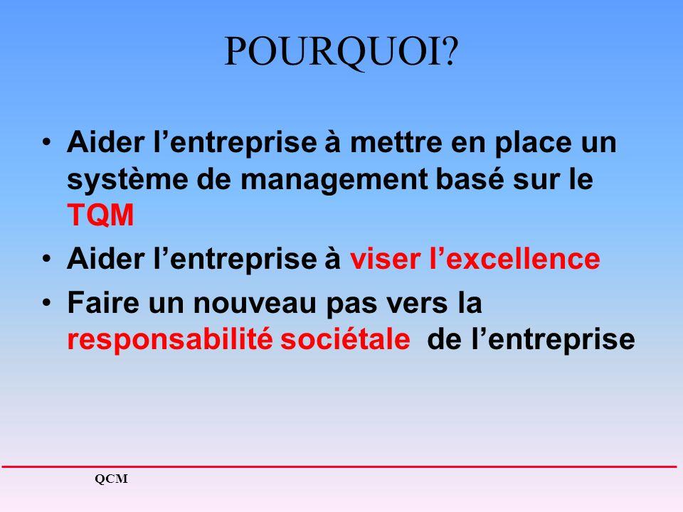 POURQUOI Aider l'entreprise à mettre en place un système de management basé sur le TQM. Aider l'entreprise à viser l'excellence.