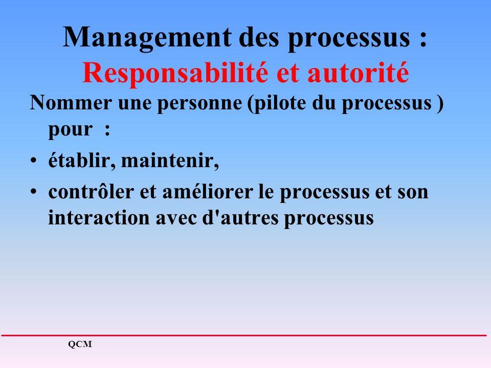 Management des processus : Responsabilité et autorité