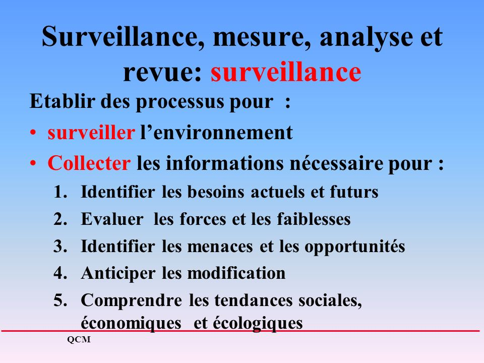 Surveillance, mesure, analyse et revue: surveillance
