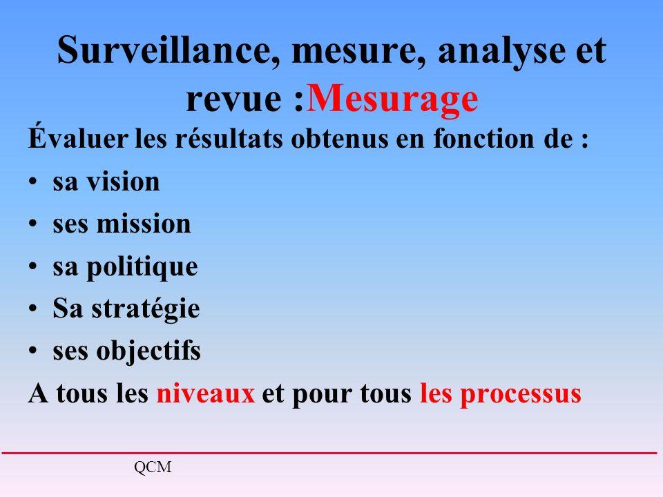 Surveillance, mesure, analyse et revue :Mesurage