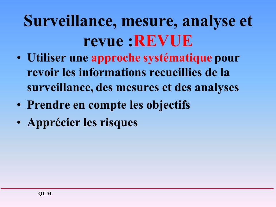 Surveillance, mesure, analyse et revue :REVUE