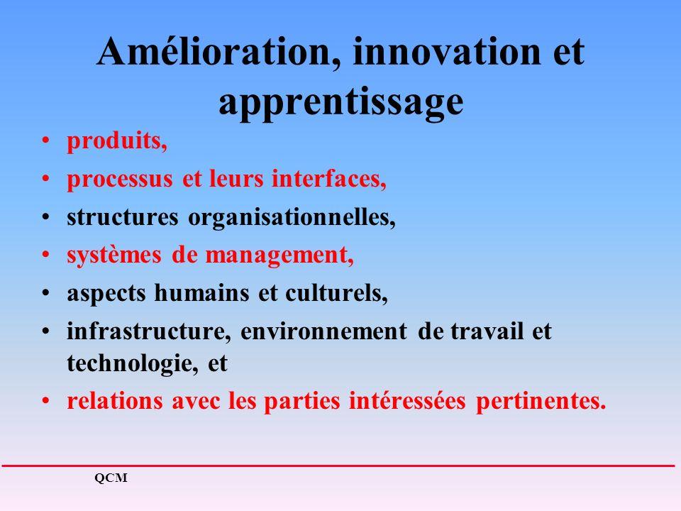 Amélioration, innovation et apprentissage