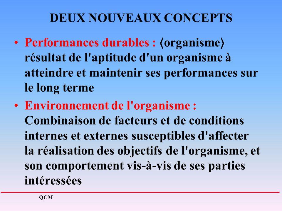 DEUX NOUVEAUX CONCEPTS