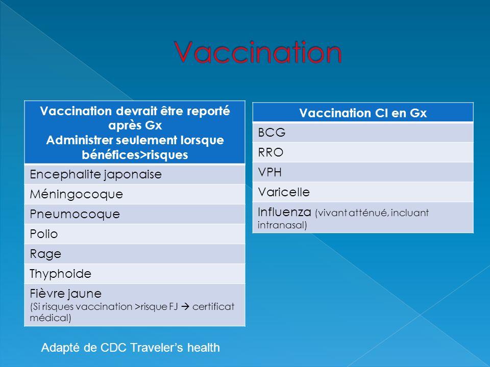 Vaccination Vaccination devrait être reporté après Gx
