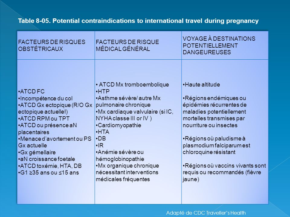 FACTEURS DE RISQUES OBSTÉTRICAUX FACTEURS DE RISQUE MÉDICAL GÉNÉRAL