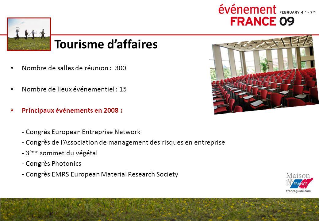 Tourisme d'affaires Nombre de salles de réunion : 300