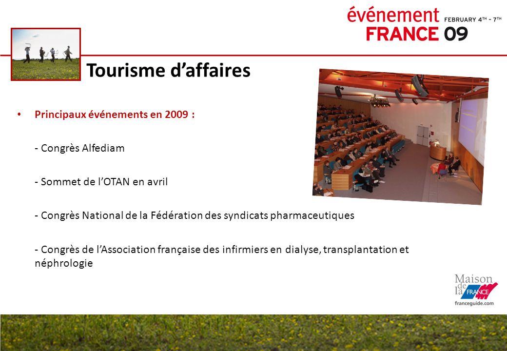 Tourisme d'affaires Principaux événements en 2009 : - Congrès Alfediam