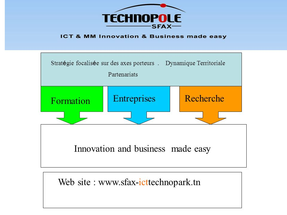 Innovation and business made easy