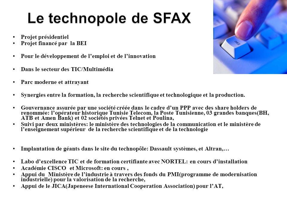 Le technopole de SFAX Projet présidentiel Projet financé par la BEI