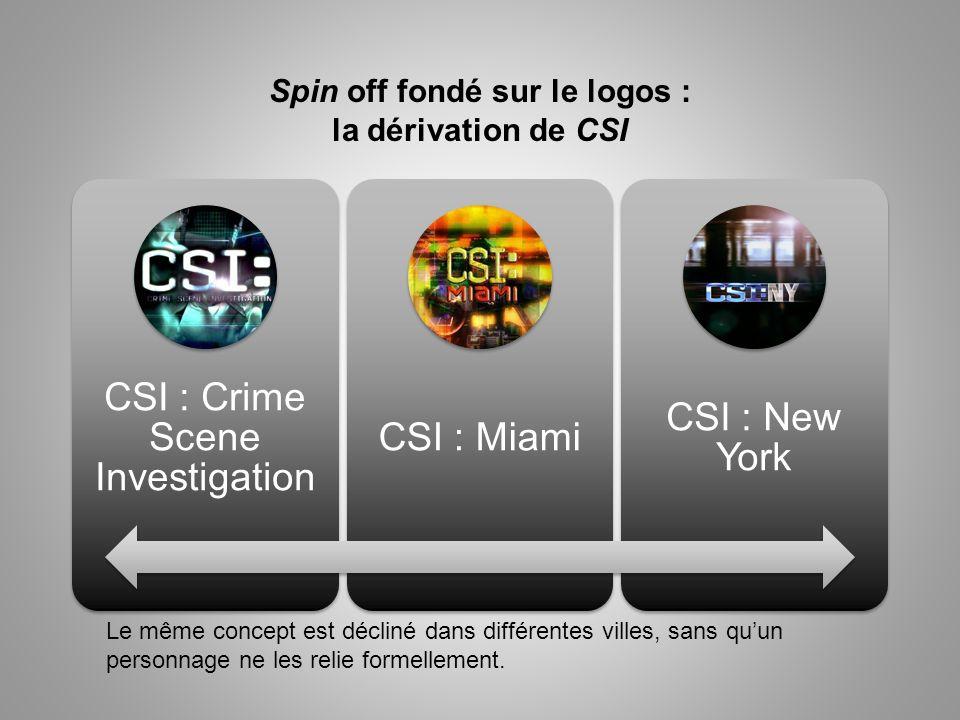 Spin off fondé sur le logos : la dérivation de CSI