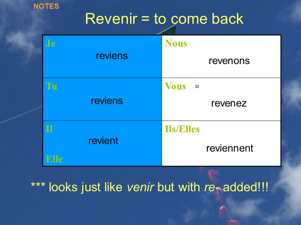 Revenir = to come back *** looks just like venir but with re- added!!!