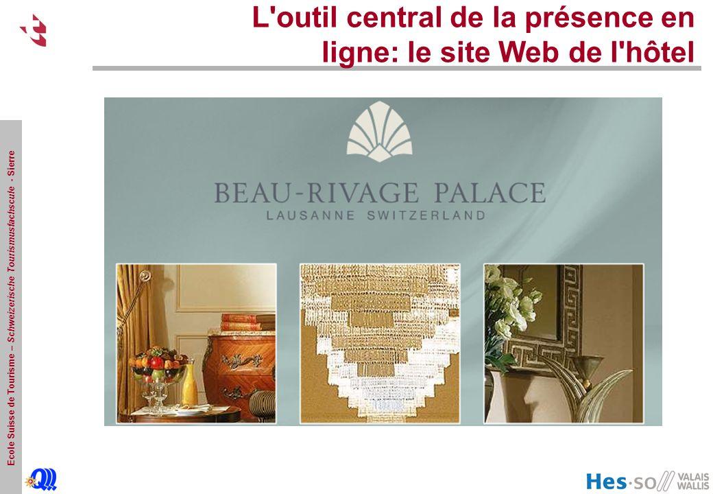 L outil central de la présence en ligne: le site Web de l hôtel