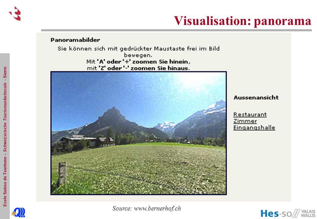 Visualisation: panorama