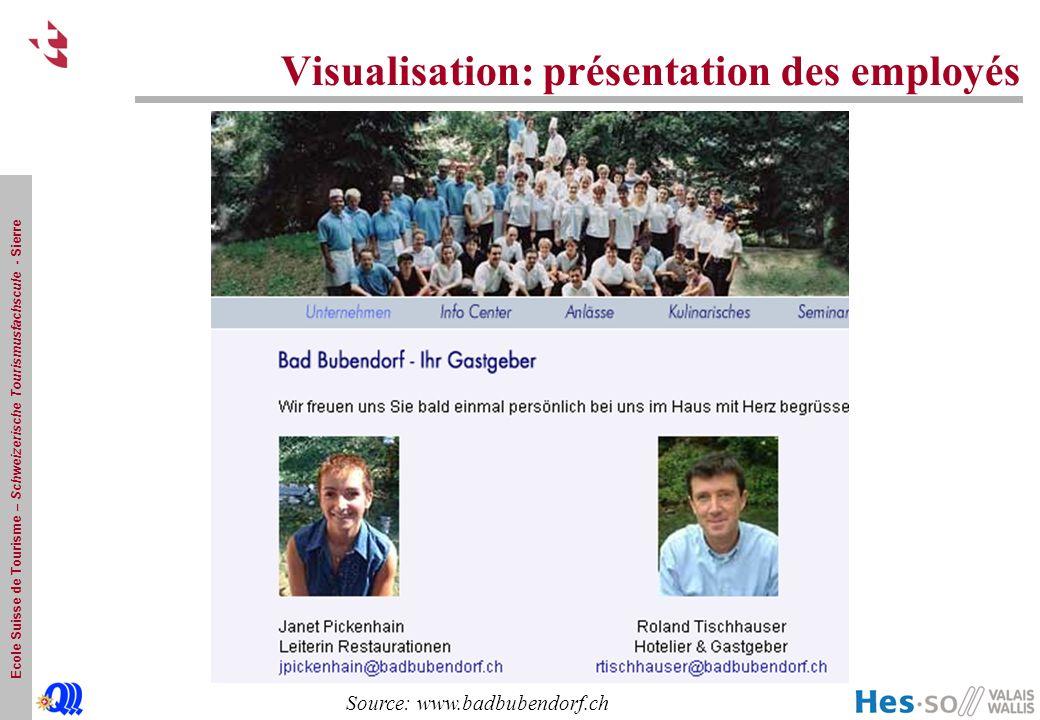 Visualisation: présentation des employés