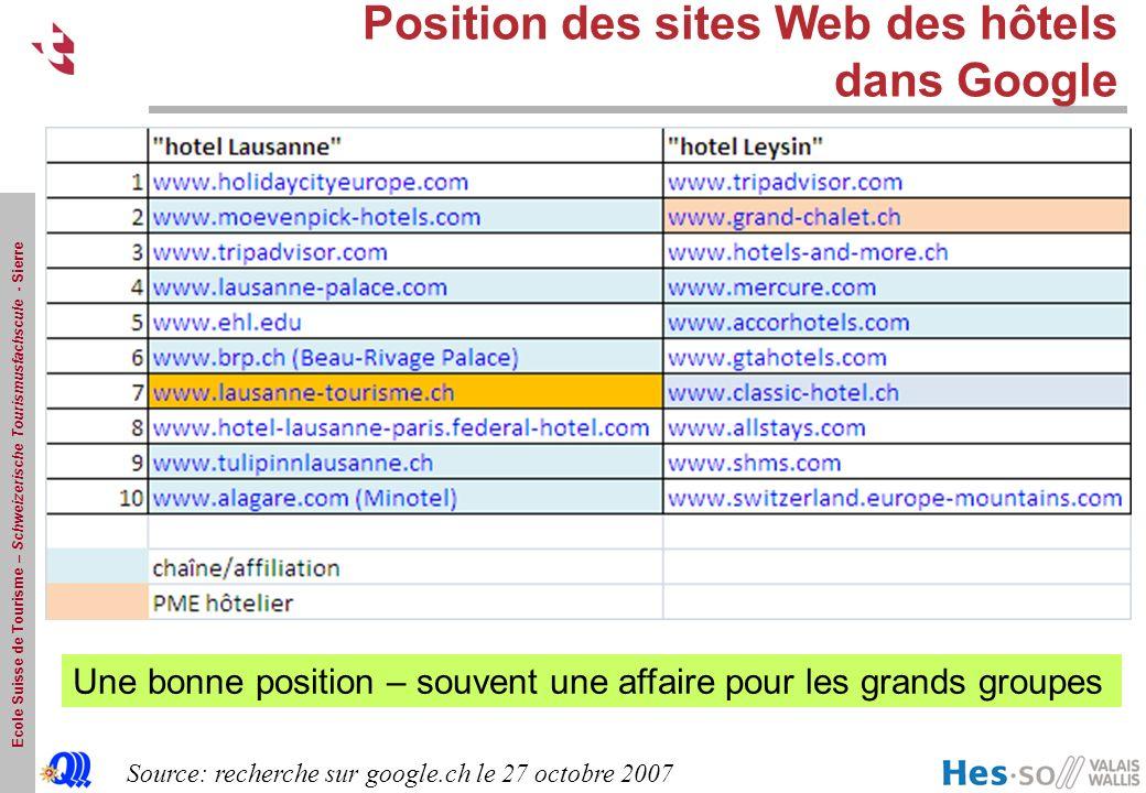 Position des sites Web des hôtels dans Google