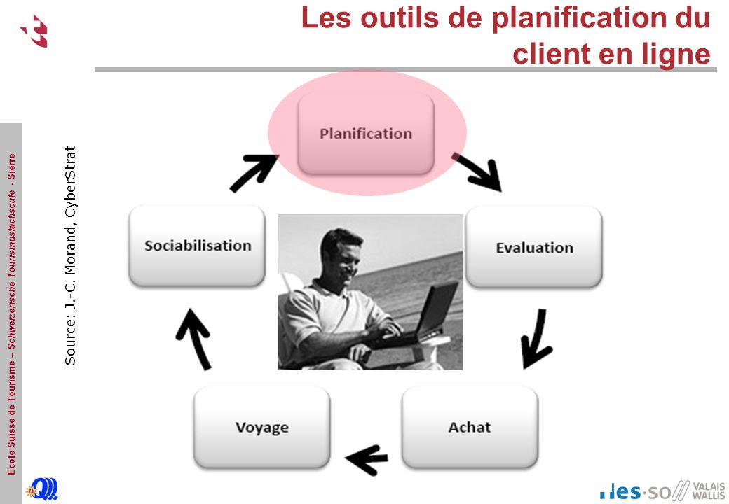 Les outils de planification du client en ligne