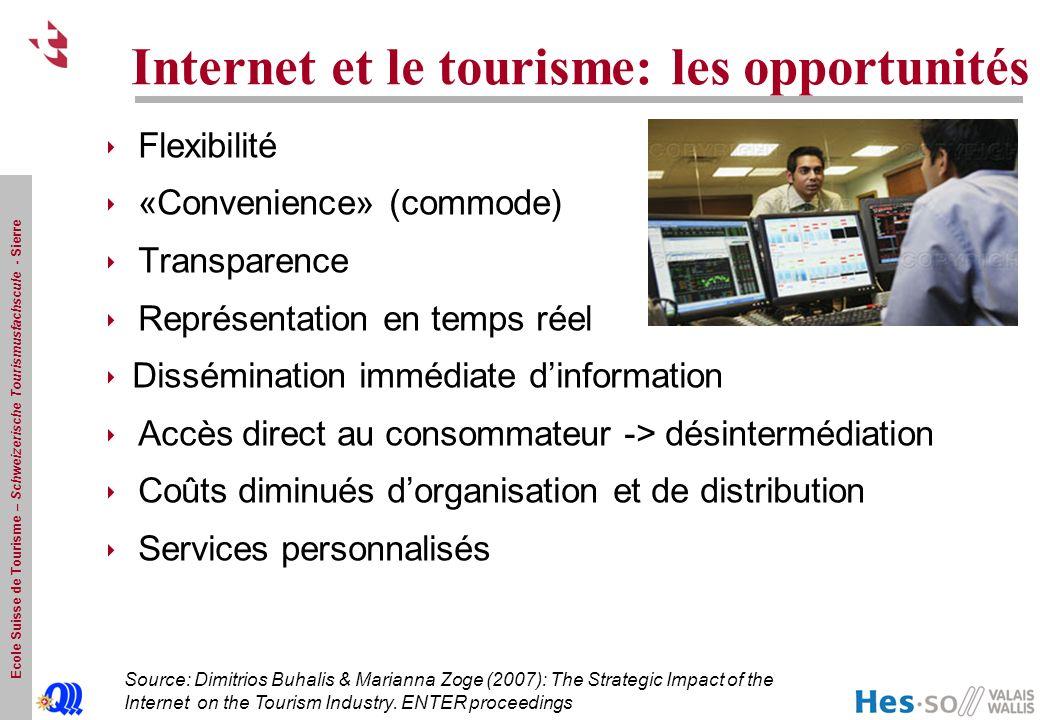 Internet et le tourisme: les opportunités