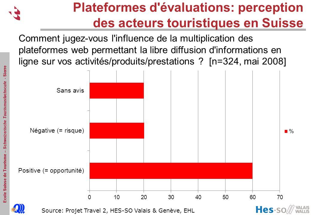 Plateformes d évaluations: perception des acteurs touristiques en Suisse