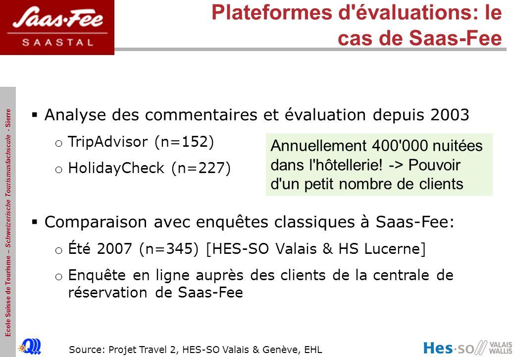 Plateformes d évaluations: le cas de Saas-Fee