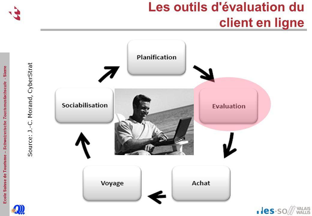 Les outils d évaluation du client en ligne