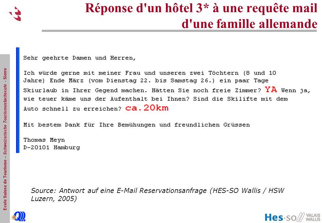 Réponse d un hôtel 3* à une requête mail d une famille allemande