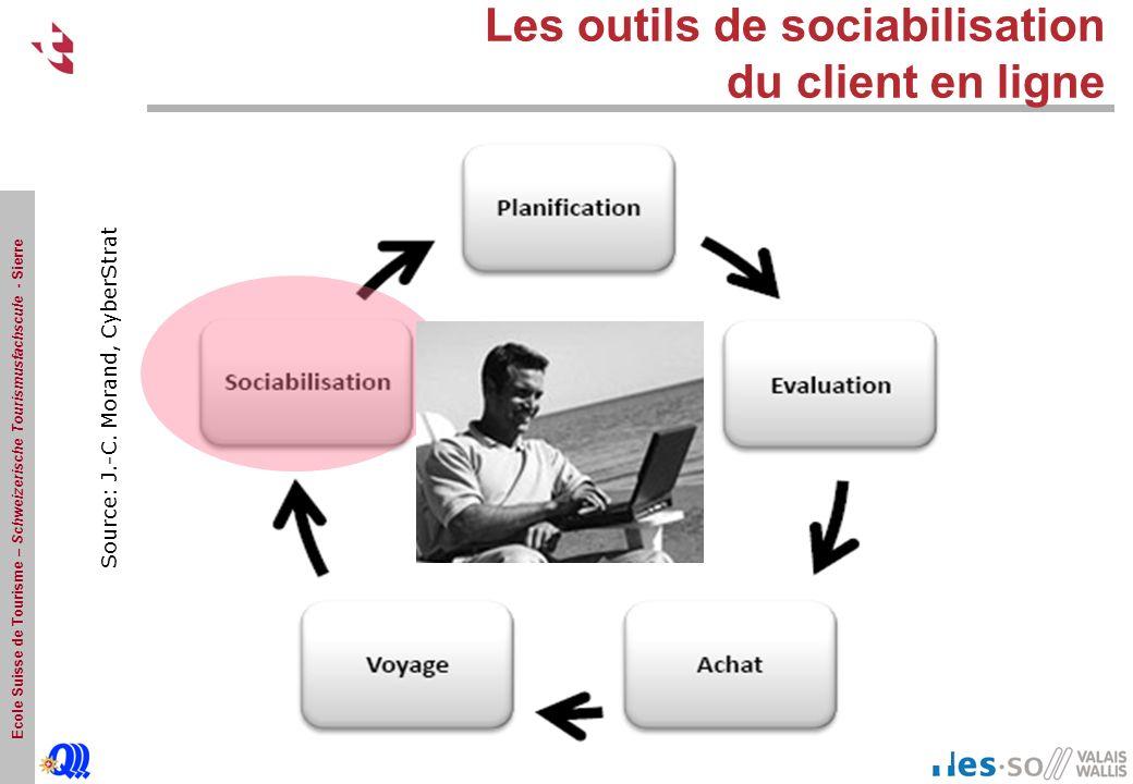 Les outils de sociabilisation du client en ligne