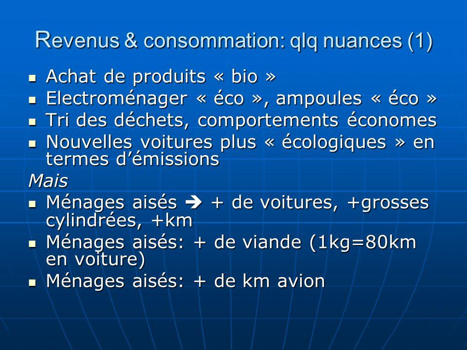 Revenus & consommation: qlq nuances (1)